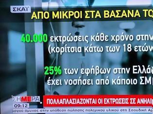 Φωτογραφία για Πολλαπλασιάζονται οι εκτρώσεις σε ανήλικες Ελληνίδες