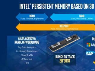 Φωτογραφία για Intel Optane DIMMs στα μέσα του 2018