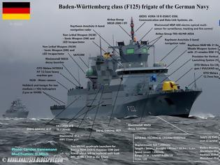 Φωτογραφία για Γερμανοί μηχανικοί κατασκεύασαν φρεγάτα ακατάλληλη για... την θάλασσα