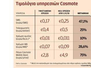Φωτογραφία για Εταιρίες κινητής τηλεφωνίας : Προχωρούν σε αυξήσεις των τιμολογίων από τον Μάρτιο