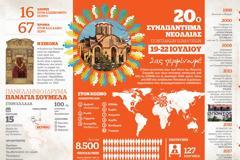 Από 19 έως 22 Ιουλίου το 20ο Συναπάντημα Νεολαίας Ποντιακών Σωματείων
