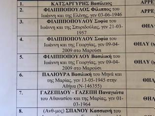 Φωτογραφία για Αυτή είναι η λίστα των νεκρών στην Αττική - 44 γυναίκες, 35 άνδρες, 11 παιδιά! (Όλα τα ονόματα)