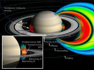 Φωτογραφία για Έλληνες επιστήμονες ανακάλυψαν νέα ζώνη ακτινοβολίας ανάμεσα στον Κρόνο και στους δακτυλίους του