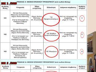 Φωτογραφία για Έξι (6) προσλήψεις στο ΚΕΝΤΡΟ ΜΕΡΙΜΝΑΣ δήμου Ακτίου-Βόνιτσας | ΠΕ Νηπιαγωγών 1, ΤΕ Βρεφονηπιοκόμων 1, ΔΕ Βοηθών Βρεφονηπιοκόμων 2 και ΔΕ Μαγείρων 2