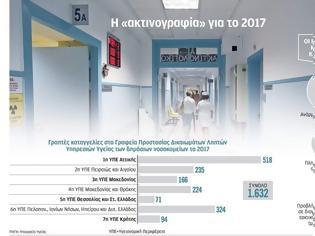 Φωτογραφία για Η «διάγνωση» των πολιτών για τα δημόσια νοσοκομεία