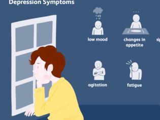 Φωτογραφία για Εννέα σωματικά συμπτώματα που φανερώνουν την κατάθλιψη