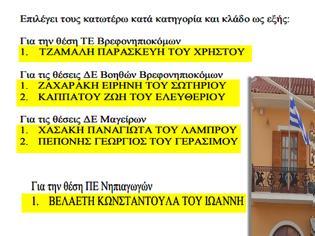 Φωτογραφία για ΚΕΝΤΡΟ ΜΕΡΙΜΝΑΣ δήμου Ακτίου-Βόνιτσας: Οι πίνακες κατάταξης πρόσληψης προσωπικού Έξι (6) ατόμων (Νηπιαγωγών 1, Βρεφονηπιοκόμων 1, Βοηθών Βρεφονηπιοκόμων 2  και Μαγείρων 2) | ΤΑ ΟΝΟΜΑΤΑ