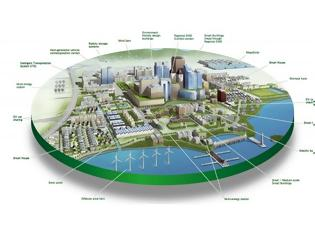 """Φωτογραφία για Το μέλλον ΜΕ ι.χ. χωρίς οδηγό και """"έξυπνες"""" πόλεις"""