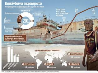 Φωτογραφία για Εργατικό ατύχημα η δολοφονία από πειρατές