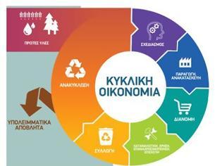 Φωτογραφία για ΠΑΝΕΠΙΣΤΗΜΙΟ ΠΕΛΟΠΟΝΝΗΣΟΥ - Αναβάλλεται η ημερίδα για την «Κυκλική Οικονομία»