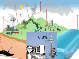 Φωτογραφία για Το ατμοσφαιρικό CO2 δεν είναι καν ανθρωπογενές... Και οι ασήμαντες ΑΠΕ ούτε που το ακουμπάνε...