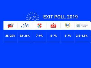 Φωτογραφία για Exit poll 2019 – ευρωεκλογές: Αυτή είναι η διαφορά ΣΥΡΙΖΑ και ΝΔ