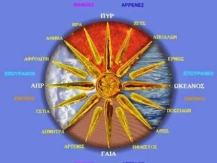 Φωτογραφία για Αυτοί είναι οι συμβολισμοί του 16άκτινου ήλιου της Βεργίνας (φωτό)