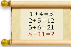 Το 78% των ανθρώπων δεν μπορεί να λύσει αυτό το κουίζ γιατί...