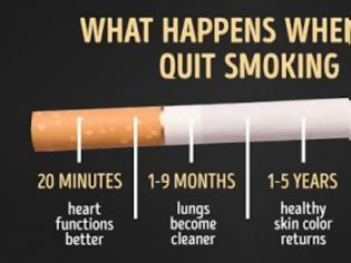 Φωτογραφία για Δείτε τι θα συμβεί αν κόψετε το κάπνισμα!