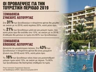Φωτογραφία για Συναγερμός στον ελληνικό τουρισμό μετά από πέντε χρόνια