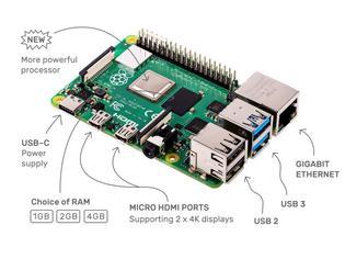 Φωτογραφία για Raspberry Pi 4 Model B: Επίσημο και έτοιμο για 4K video!