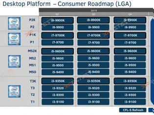 Φωτογραφία για Οι desktop Intel Comet Lake-S
