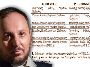 Φωτογραφία για ΚΕΝΤΡΟ ΜΕΡΙΜΝΑΣ ΔΗΜΟΥ ΑΚΤΙΟΥ ΒΟΝΙΤΣΑΣ: Ξανά μανά μια από τα ίδια… Ορίστηκε και πάλι πρόεδρος ο Παντελής Αποστολάκης!