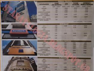Φωτογραφία για Προμήθειες-σοκ στις τραπεζικές συναλλαγές: Οι χρεώσεις σε ΑΤΜ, γκισέ και e-banking (ΠΙΝΑΚΕΣ)