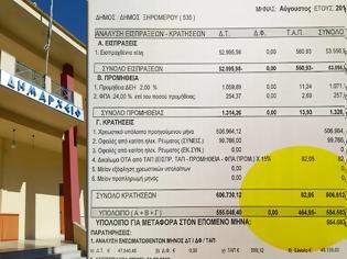 Φωτογραφία για Τι άλλο θα συμβεί: 554.583,45 € το χρέος προς την ΔΕΗ του Δήμου Ξηρομέρου, σύμφωνα με επίσημο έγγραφο της ΔΕΗ του Αυγούστου 2019!