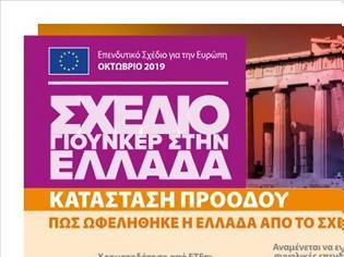 Φωτογραφία για Σχέδιο Γιούνκερ: Η «πρωτιά» της Ελλάδας με 12,1 δισ. ευρώ