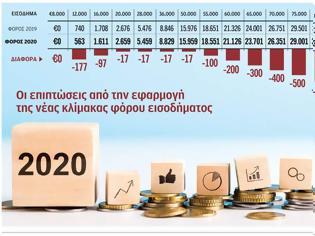 Φωτογραφία για Οι επιπτώσεις για μισθωτούς-συνταξιούχους από εφαρμογή νέας κλιμακας φόρου εισοδήματος (ΓΡΑΦΗΜΑ)