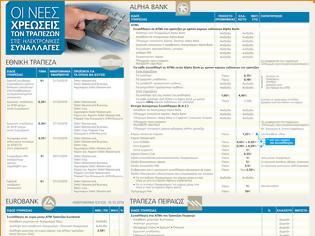 Φωτογραφία για Δείτε όλες τις νέες χρεώσεις τραπεζών στις ηλεκτρονικές συναλλαγές σε 1 Πίνακα
