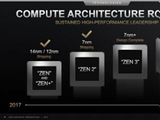 Φωτογραφία για Η AMD επιβεβαιώνει την σειρά Ryzen 4000 το 2020, στα laptop