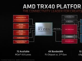 Φωτογραφία για ΦΡΕΣΚΟΥΣ Ryzen Threadripper 3ης γενιάς ανακοίνωσε η AMD