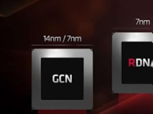 Φωτογραφία για H δυναμική RDNA 2 αρχιτεκτονική της AMD