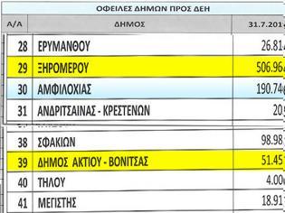 Φωτογραφία για Τρεις δήμοι της Αιτωλοακαρνανίας (Ξηρομέρου, Ακτίου Βόνιτσας και Αμφιλοχίας) με οφειλές προς τη ΔΕΗ
