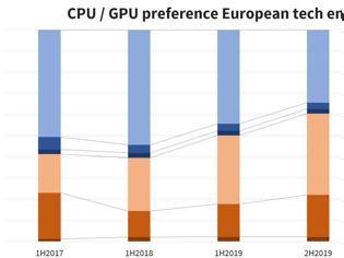 Φωτογραφία για Οι Ευρωπαίοι τελικά προτιμούν τους επεξεργαστές της AMD