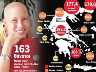 Φωτογραφία για Τι μας κρύβουν οι επιστήμονες και αρμόδιοι φορείς; Γιατί θερίζει ο καρκίνος στην Ελλάδα;