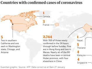 Φωτογραφία για Κοροναϊός: Τα κρούσματα διπλασιάζονται κάθε έξι μέρες – Η μετάδοση και οι κίνδυνοι