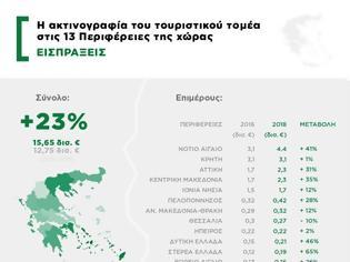 Φωτογραφία για ΙΝΣΕΤΕ: κορυφάια η Περιφέρεια Νοτίου Αιγαίου στην ακτινογραφία του τουριστικού τομέα στις 13 Περιφέρειες της χώρας