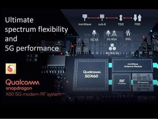 Φωτογραφία για Qualcomm Snapdragon X60: Το νέο 5G modem της εταιρείας