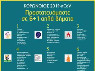 Φωτογραφία για Ο Ιατρικός Σύλλογος Αθηνών παρέχει οδηγίες για την πρόληψη της λοίμωξης από τον κοροναϊό