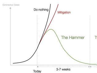 Φωτογραφία για Η πιο πλήρης ανάλυση για την φονική πανδημία - Πώς μπορούν οι κυβερνήσεις να «κερδίσουν χρόνο»