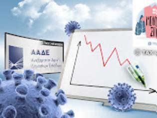 Φωτογραφία για ΑΑΔΕ: Εγκύκλιος για μείωση συντελεστή ΦΠΑ σε 6% στα προϊόντα ατομικής υγιεινής