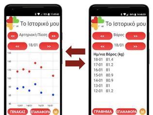 Φωτογραφία για Δωρεάν η εφαρμογή ThessHF για κινητό τηλέφωνο για υποστήριξη των ασθενών με καρδιακή ανεπάρκεια