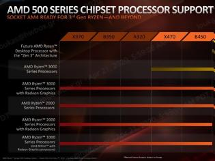 Φωτογραφία για Οι AMD Zen 3 CPUs θα υποστηρίζουν μητρικές X570/B550