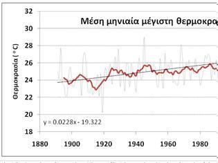 Φωτογραφία για Οι θερμοκρασίες τον Μάιο στην Αθήνα από τον 19ο αιώνα μέχρι σήμερα και ο πρόωρος καύσωνας του 2020