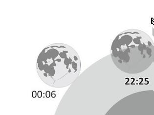 Φωτογραφία για Εκλειψη παρασκιάς Σελήνης σήμερα το βράδυ