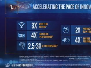 Φωτογραφία για Η Intel αντεπιτίθεται στο mobile με τους επερχόμενους Tiger Lake