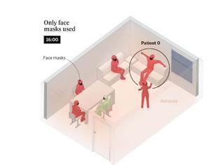 Φωτογραφία για Δωμάτια, μπαρ και σχολικές αίθουσες: Πώς μεταδίδεται ο ιός μέσω του αέρα (εικόνες)