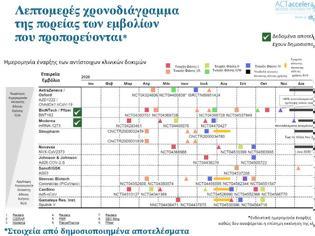 Φωτογραφία για Κορωνοϊός: Ο Ηλίας Μόσιαλος εξηγεί τα πάντα για τα εμβόλια -Ποια είναι στην τελική ευθεία, τι αναμένουμε