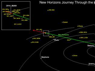 Φωτογραφία για Πόσο μακριά έχει ταξιδέψει το διαστημικό σκάφος New Horizons,;