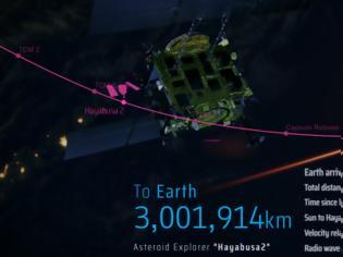 Φωτογραφία για To διαστημικό σκάφος Hayabusa2 πλησιάζει στη Γη μεταφέροντας υλικό από τον μικρό αστεροειδή Ryugu