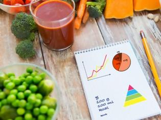Φωτογραφία για Αδυνάτισμα: Στρατηγικές για απώλεια βάρους που πραγματικά έχουν αποτέλεσμα!